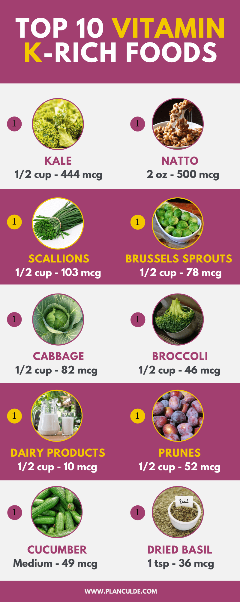 Vitamin K Foods List of the Top 10 Foods High in Vitamin E