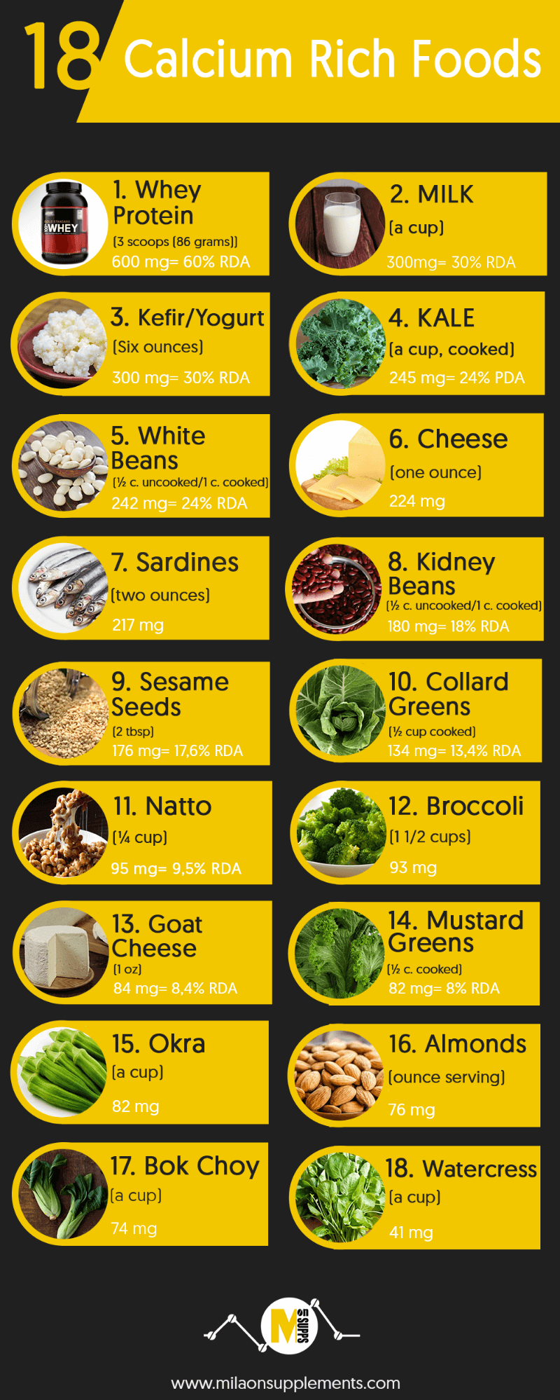 A List Of The Best 18 Calcium Rich Foods